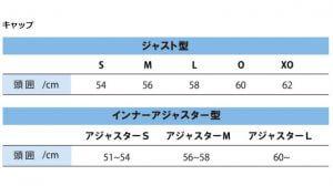 ベースボールキャップ サイズ表
