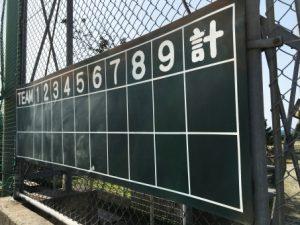 野球スコアボード