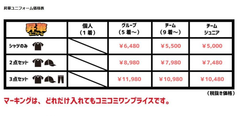 ファンゴ昇華価格表
