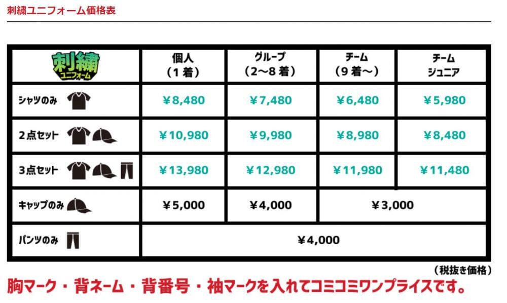 ファンゴ刺繡価格表